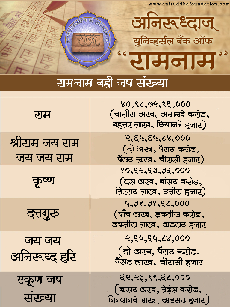 Ramnam-Jap-Hindi-Sep-2017